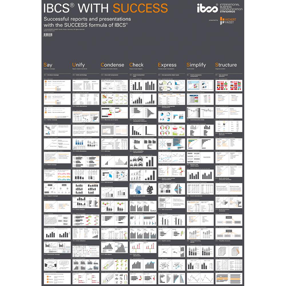 IBCSu00ae with SUCCESS (poster) u2022 HICHERT+FAISST IBCS Institute